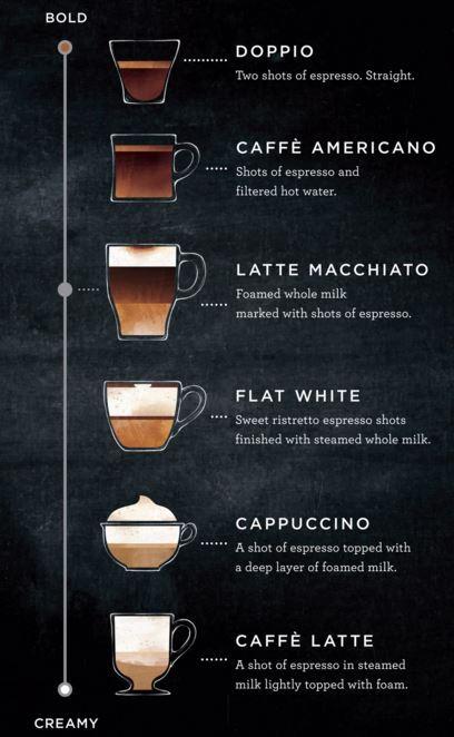 Espresso_Classics_low-res_2016